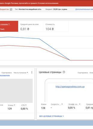Настройка ремаркетинга в Google AdWords