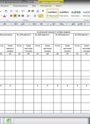 Создание таблиц и ввод данных в Word