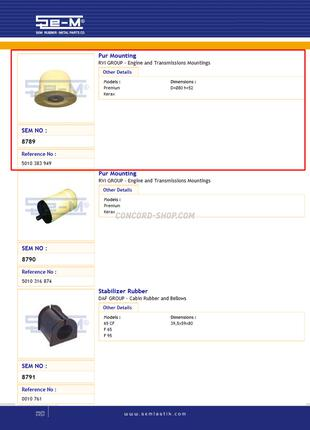Отбойник рессоры резина-металл Renault SEM8789