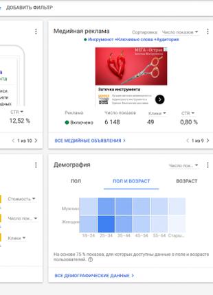 Контекстная реклама (PPC): Google AdWords, Яндекс. Директ