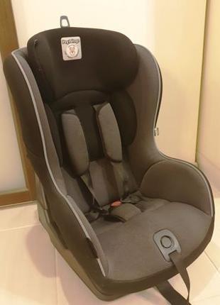 Продается кресло Peg-Perego Viaggio 1 Duo Fix