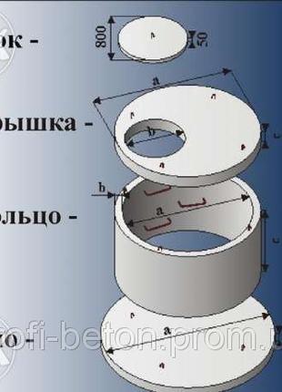 Железобетонные и бетонные кольца. Колодцы и сливные ямы в Новомос